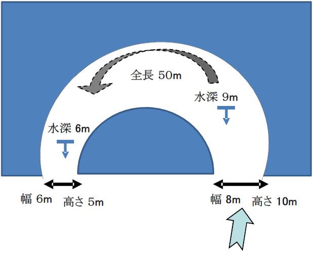 青野の洞窟イメージ図
